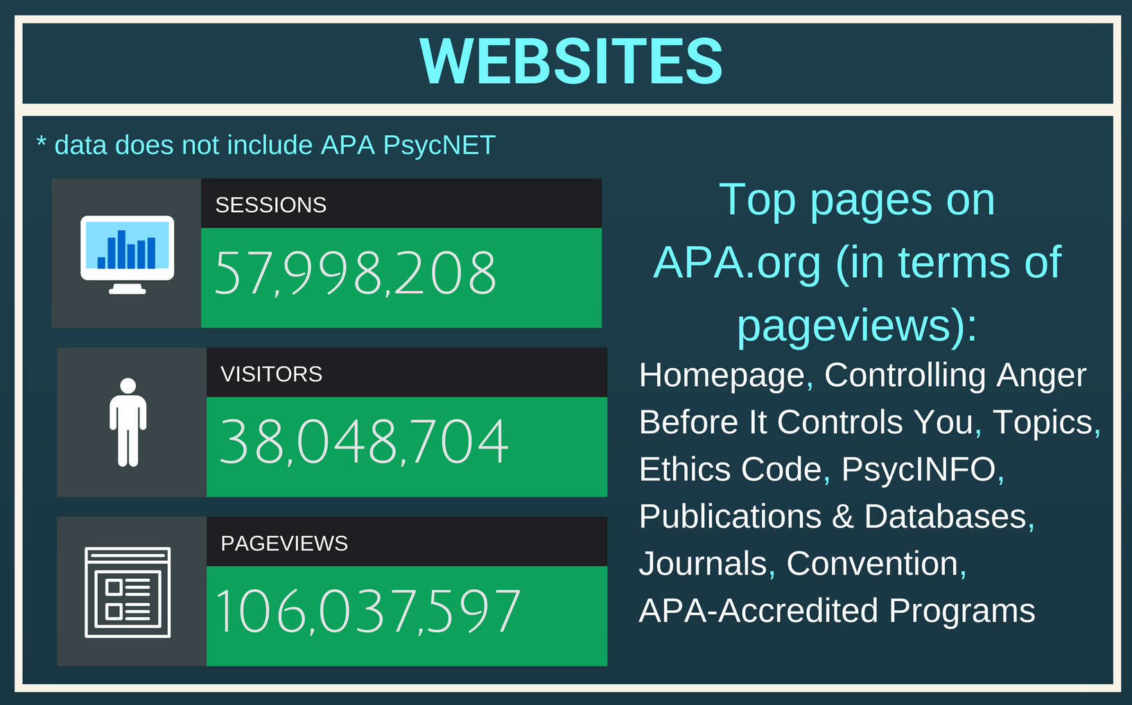 APA websites 2016